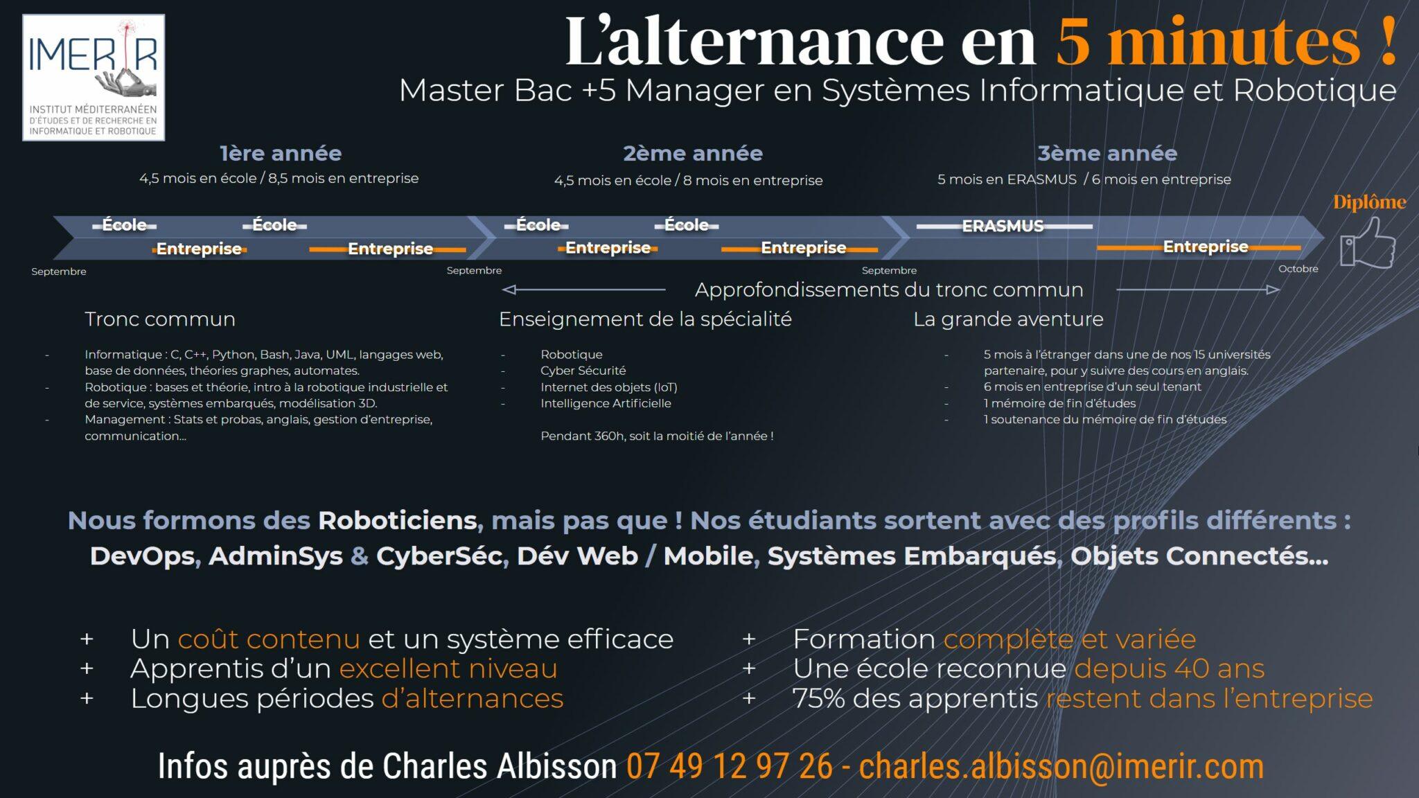comprendre lalternance png scaled - IMERIR